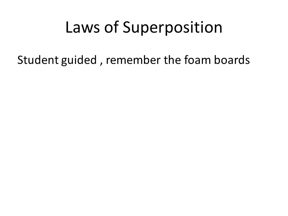 Laws of Superposition Student guided , remember the foam boards