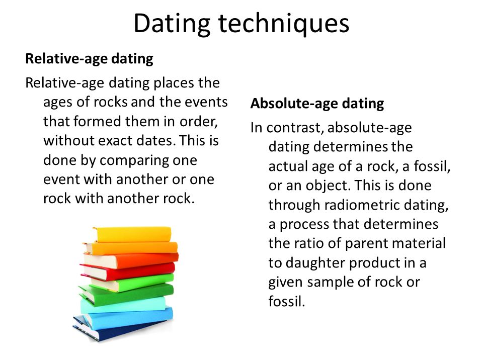 Dating techniques Relative-age dating