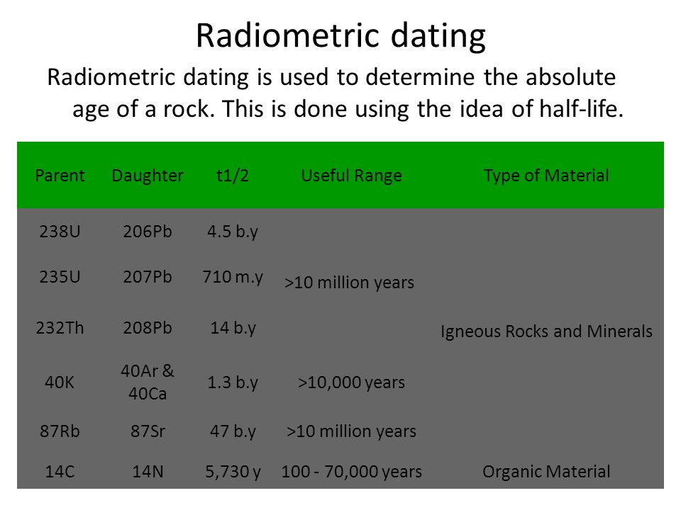 radiometric dating half life definition Parent daughter ratio radiometric dating the ratio of parent to daughter after one half-life will parent daughter ratio radiometric dating be parent isotope and daughter isotope definition.