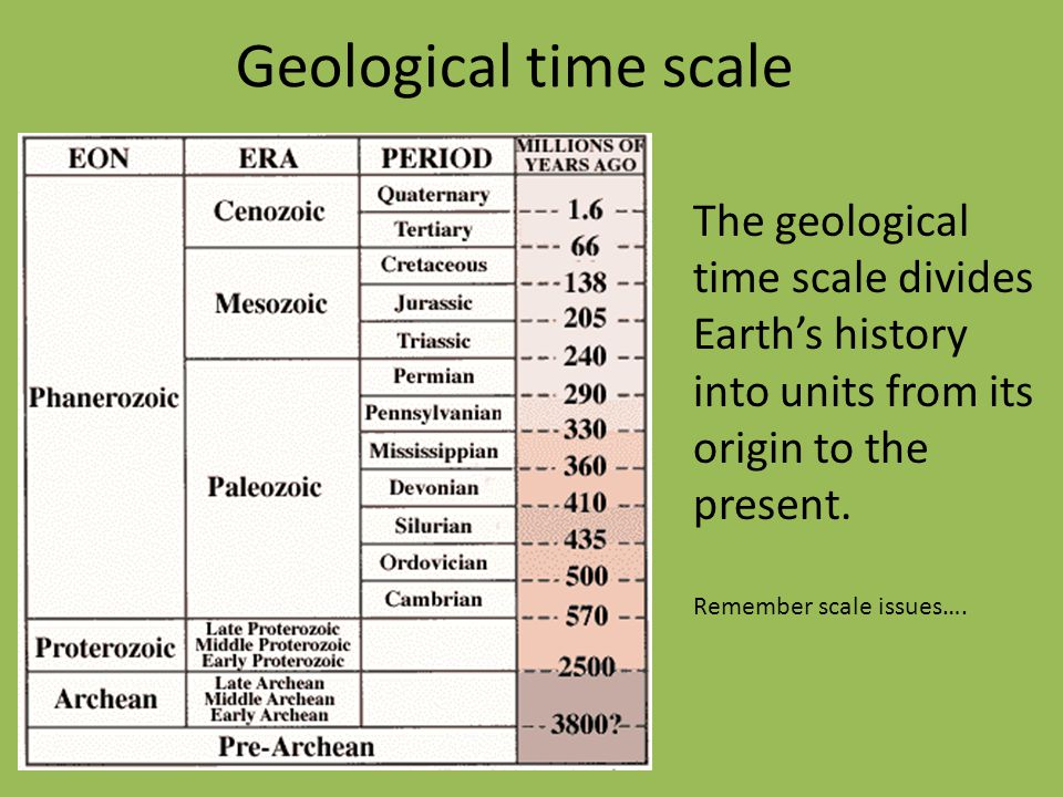 Geological time scale The geological time scale divides Earth's history into units from its origin to the present.