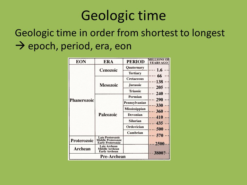 Geologic time Geologic time in order from shortest to longest  epoch, period, era, eon
