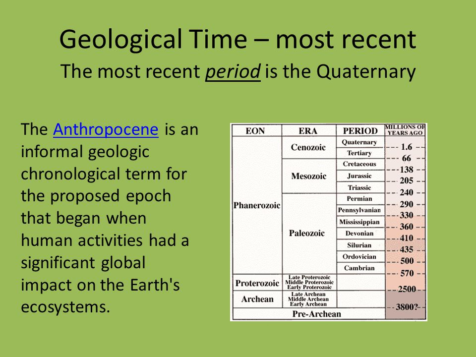 Geological Time – most recent