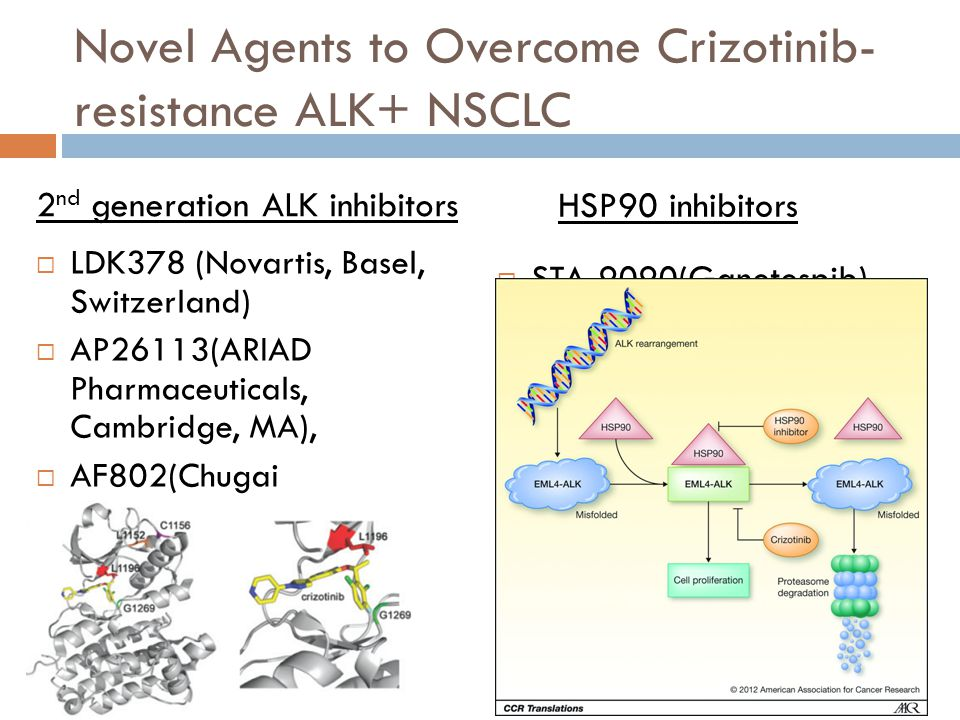 Novel Agents to Overcome Crizotinib-resistance ALK+ NSCLC