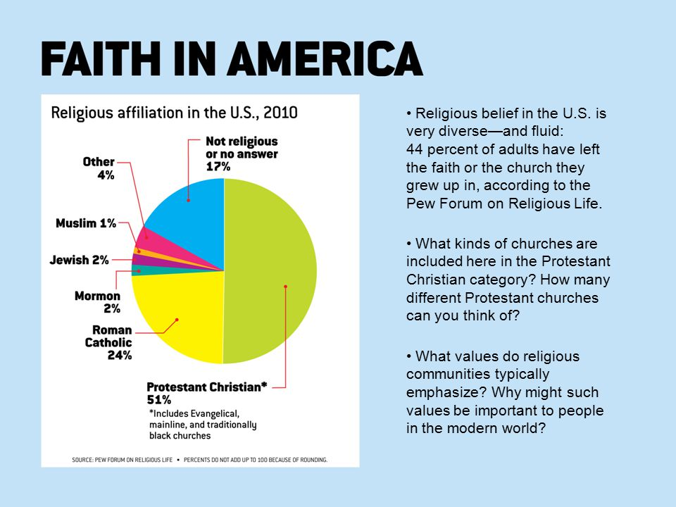 • Religious belief in the U. S