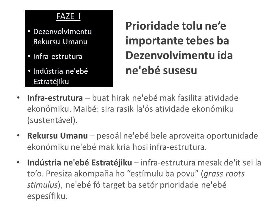 FAZE I Dezenvolvimentu Rekursu Umanu. Infra-estrutura. Indústria ne ebé Estratéjiku.