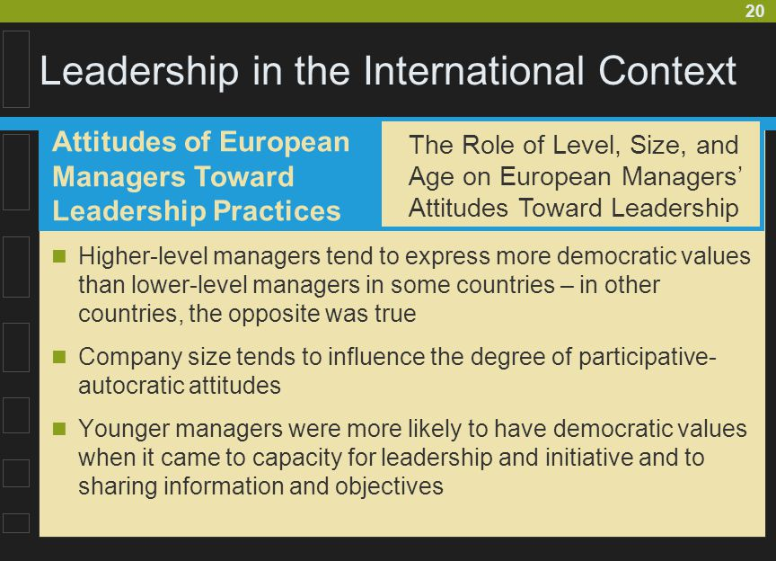 Leadership in the International Context