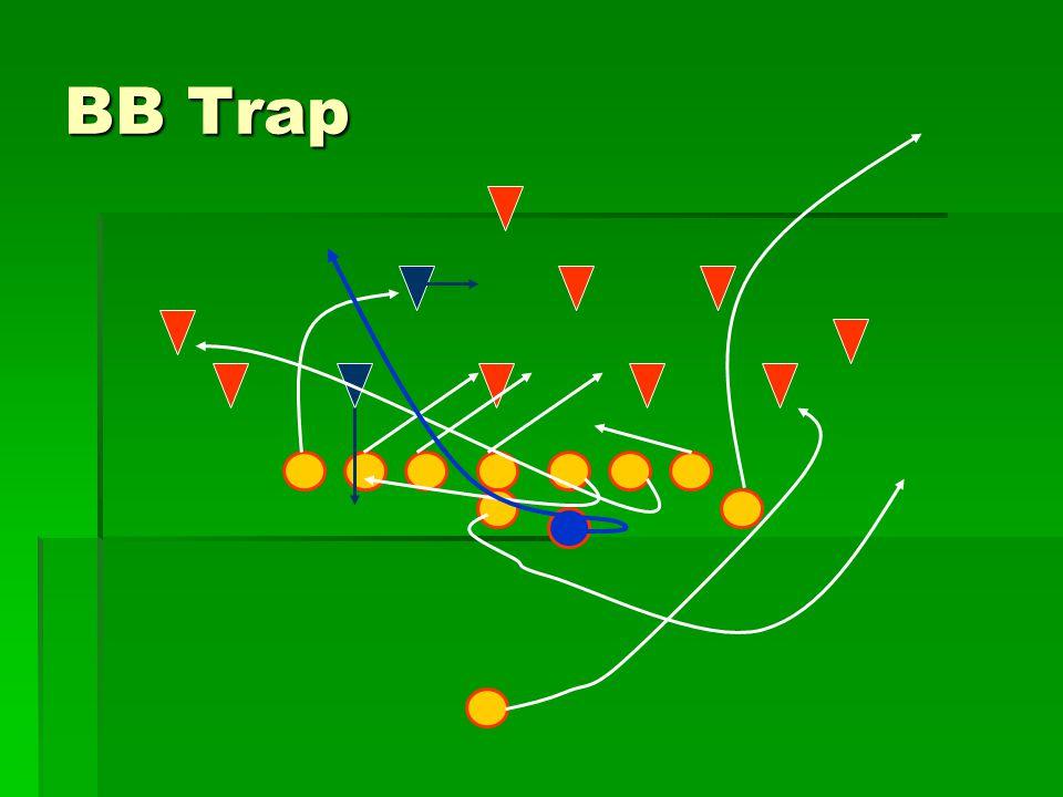BB Trap