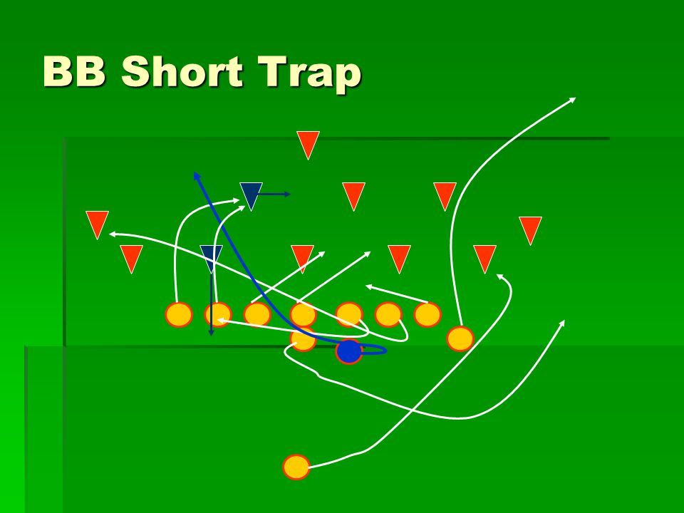 BB Short Trap