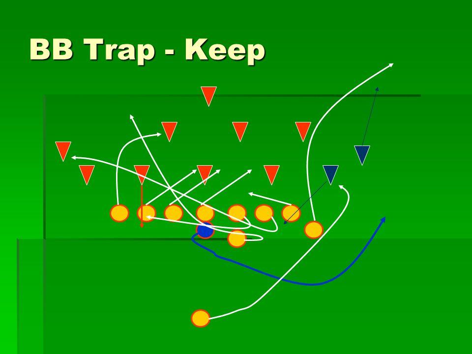 BB Trap - Keep