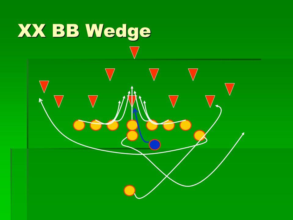 XX BB Wedge