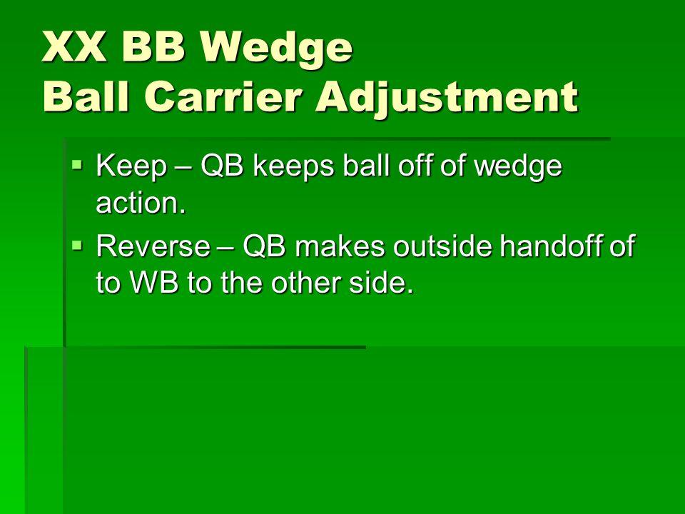 XX BB Wedge Ball Carrier Adjustment