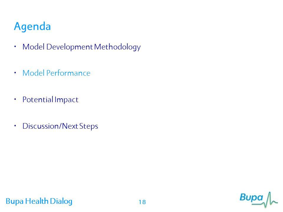 Agenda Model Development Methodology Model Performance