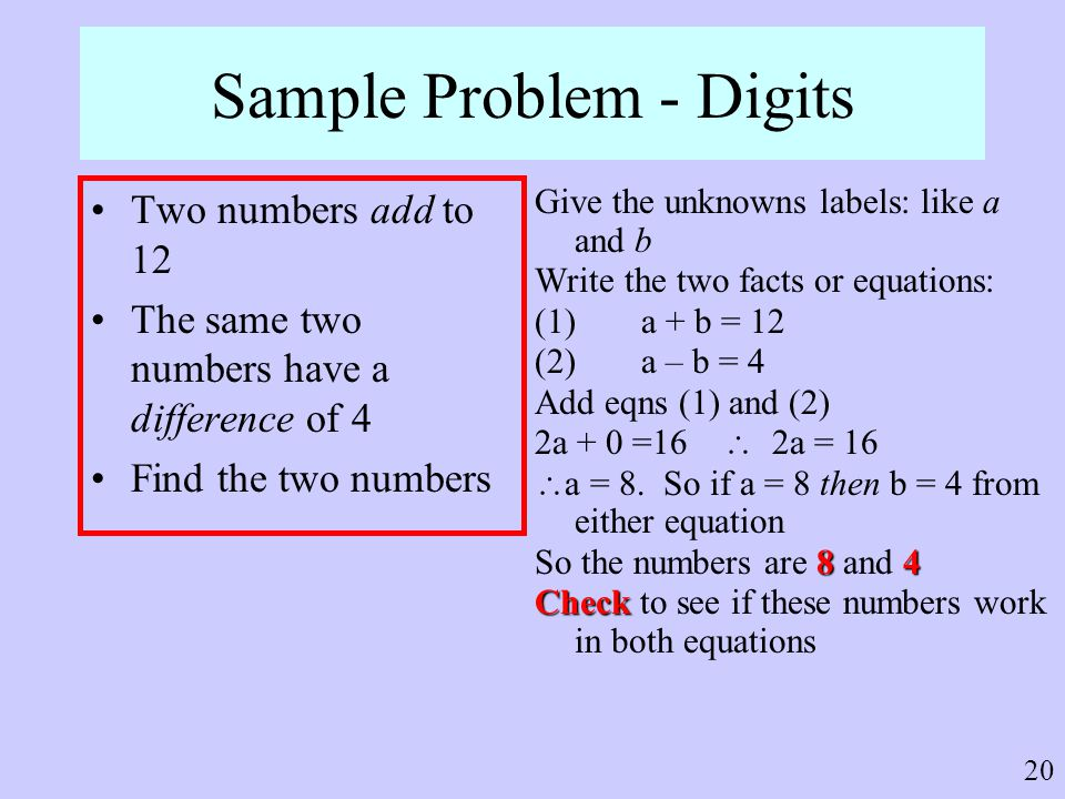 Sample Problem - Digits