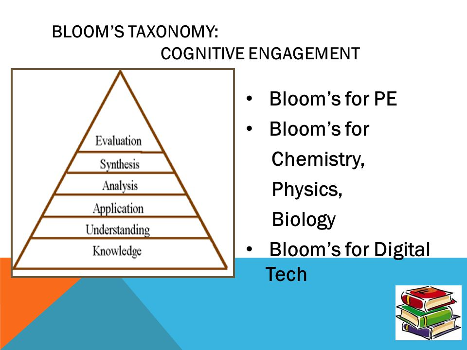 Bloom's Taxonomy: Cognitive Engagement