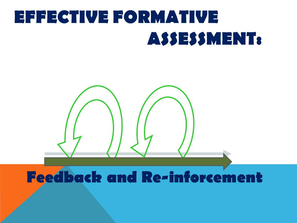 Effective Formative Assessment: