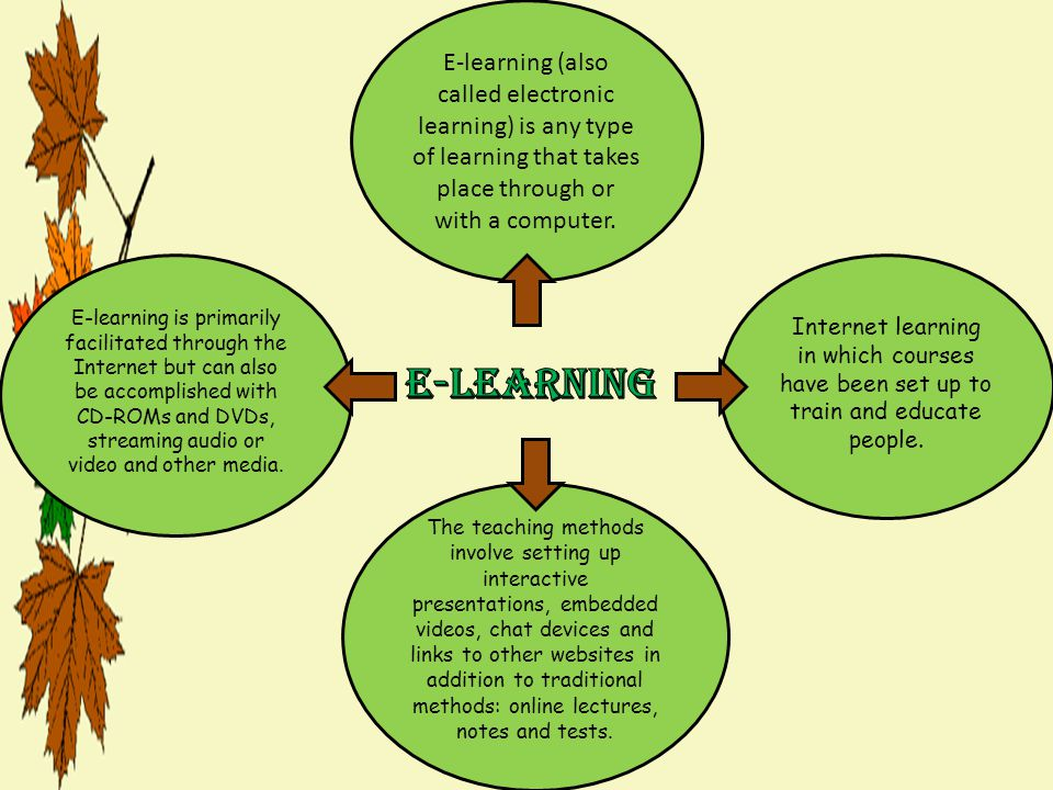 E-learning (also called electronic learning) is any type of learning that takes place through or with a computer.
