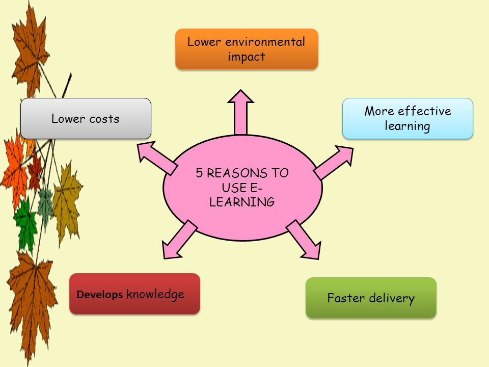 Lower environmental impact
