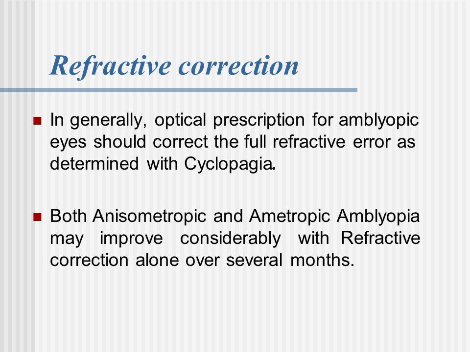 Refractive correction