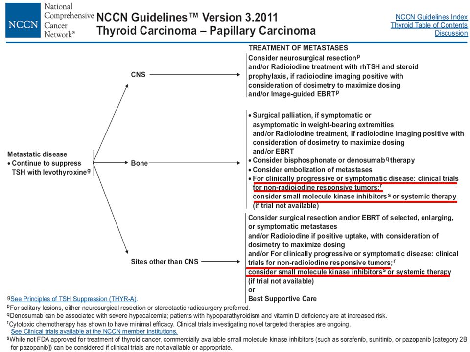 2011년 NCCN 가이드라인으로서 방사성옥소치료 내성인 경우 small molecule kinase inhibitor 나 systemic therapy 를 고려해보아야 한다고 말하고 있습니다