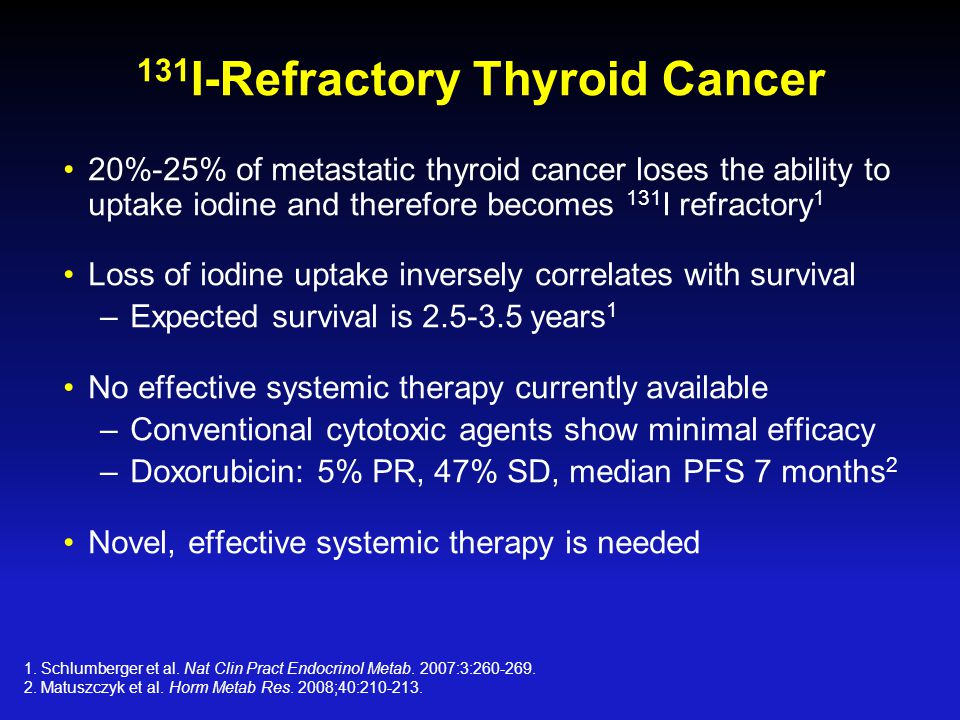 131I-Refractory Thyroid Cancer