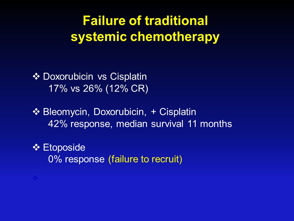 Failure of traditional systemic chemotherapy