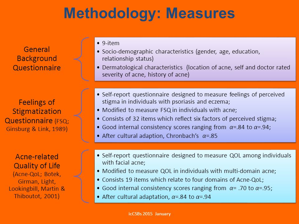 Methodology: Measures