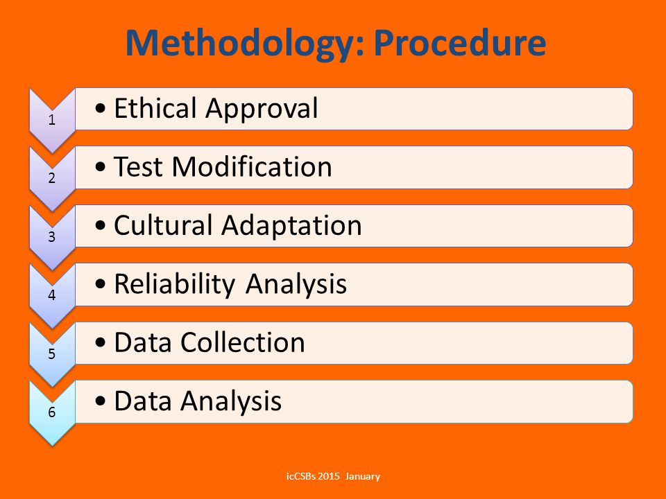 Methodology: Procedure