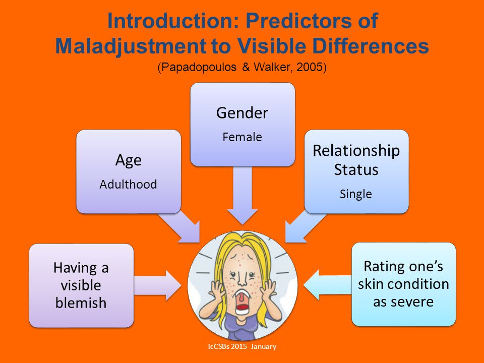 Introduction: Predictors of Maladjustment to Visible Differences (Papadopoulos & Walker, 2005)