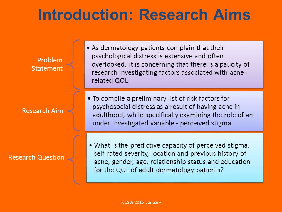Introduction: Research Aims