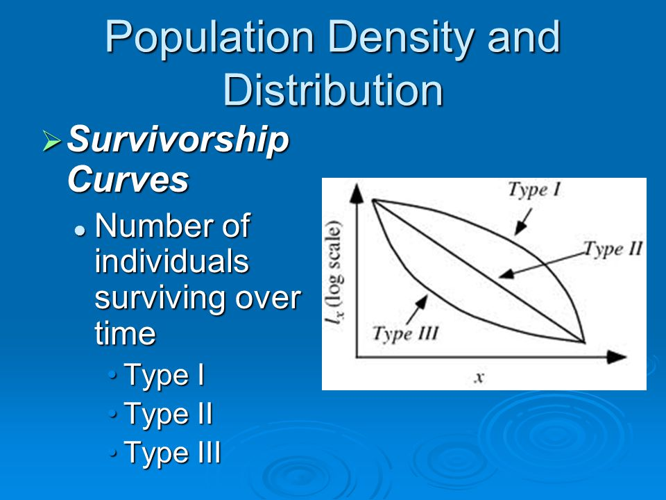 Population Density and Distribution