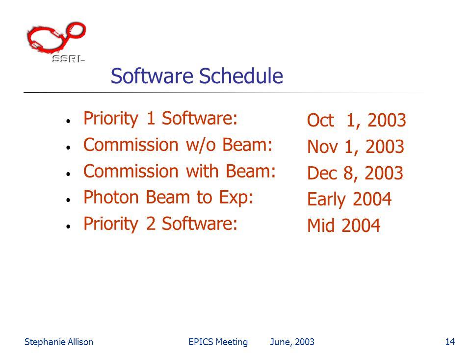 Software Schedule Priority 1 Software: Oct 1, 2003