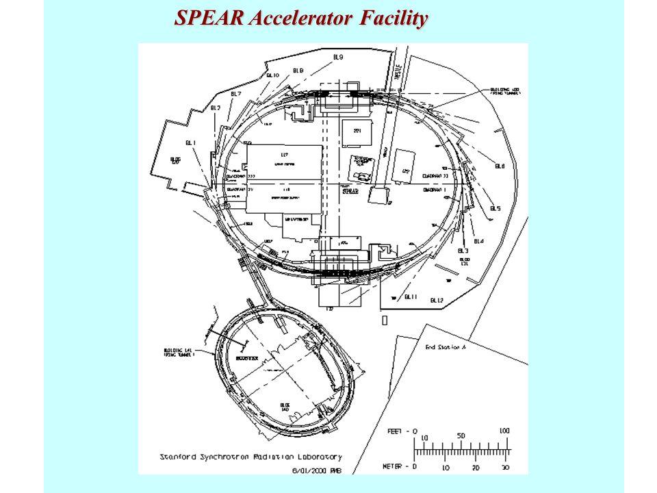 SPEAR Accelerator Facility