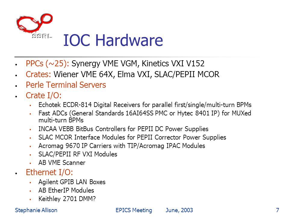 IOC Hardware PPCs (~25): Synergy VME VGM, Kinetics VXI V152