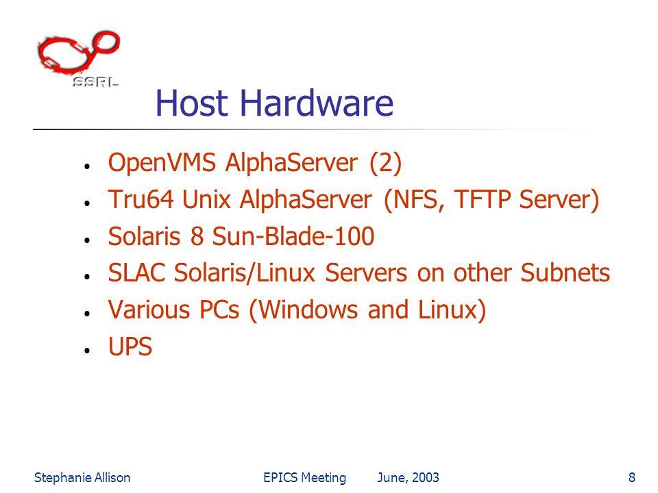 Host Hardware OpenVMS AlphaServer (2)