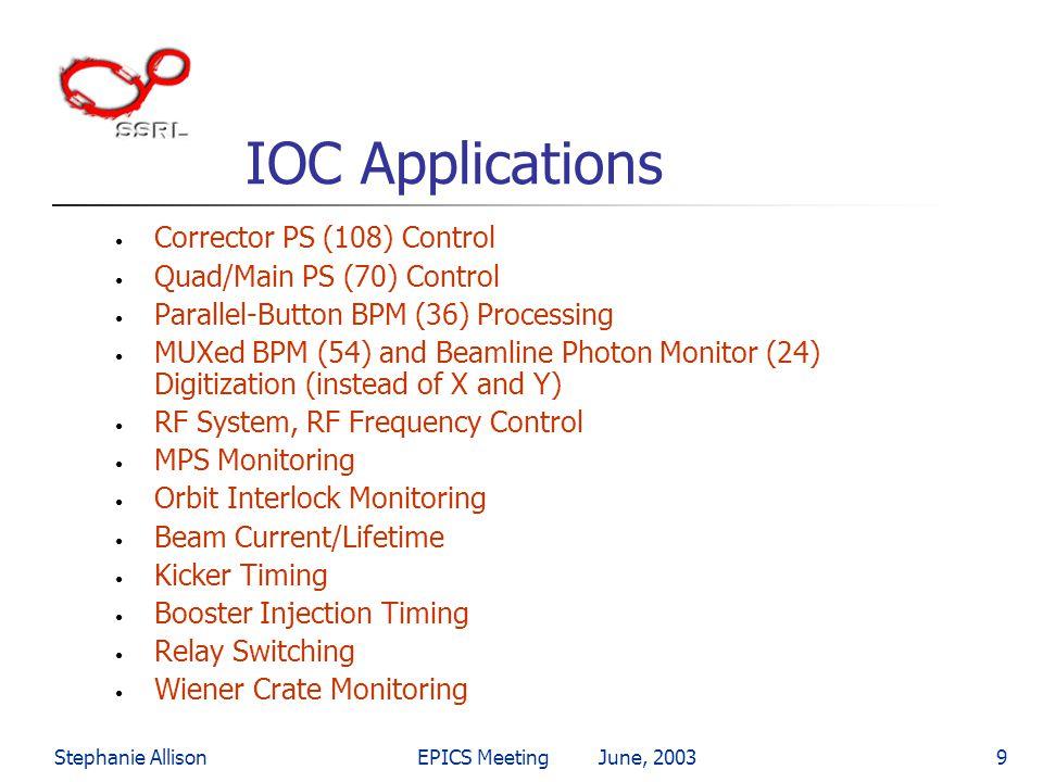 IOC Applications Corrector PS (108) Control Quad/Main PS (70) Control