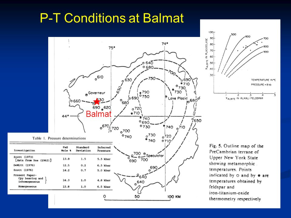 P-T Conditions at Balmat