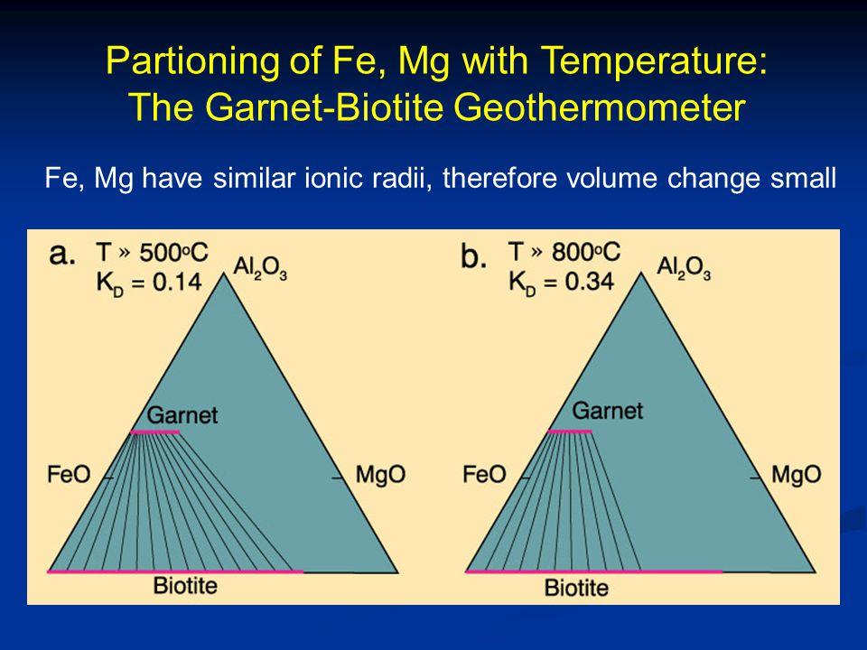 Partioning of Fe, Mg with Temperature: The Garnet-Biotite Geothermometer