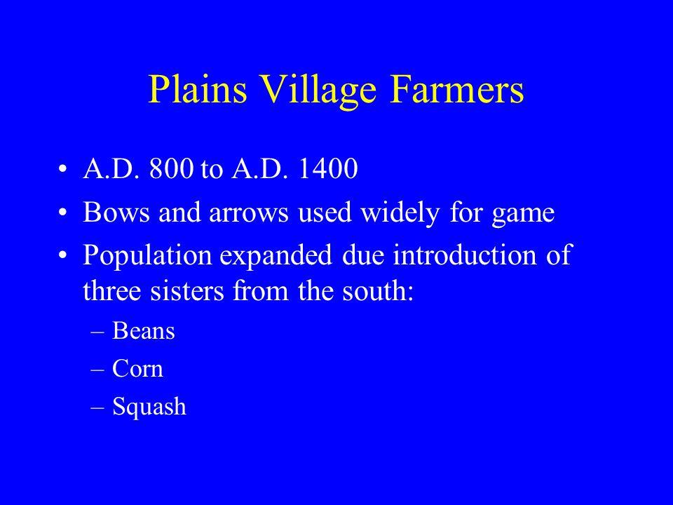 Plains Village Farmers