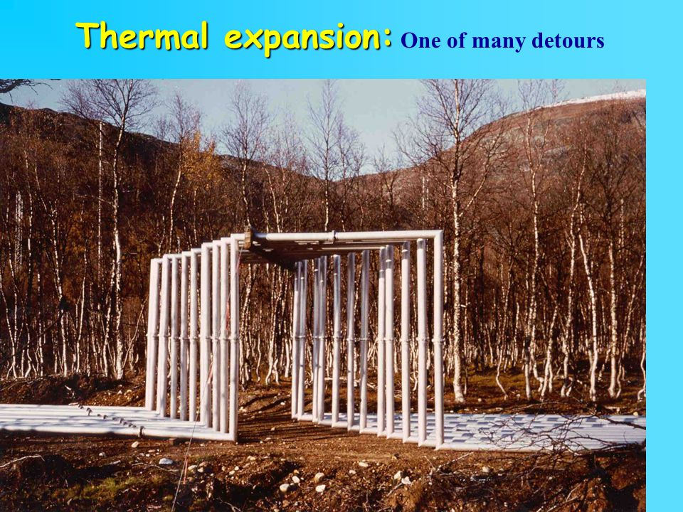 Thermal expansion: One of many detours