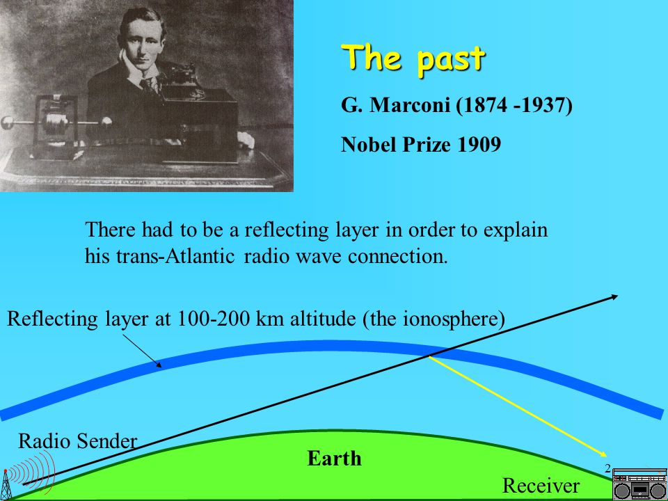 The past G. Marconi (1874 -1937) Nobel Prize 1909