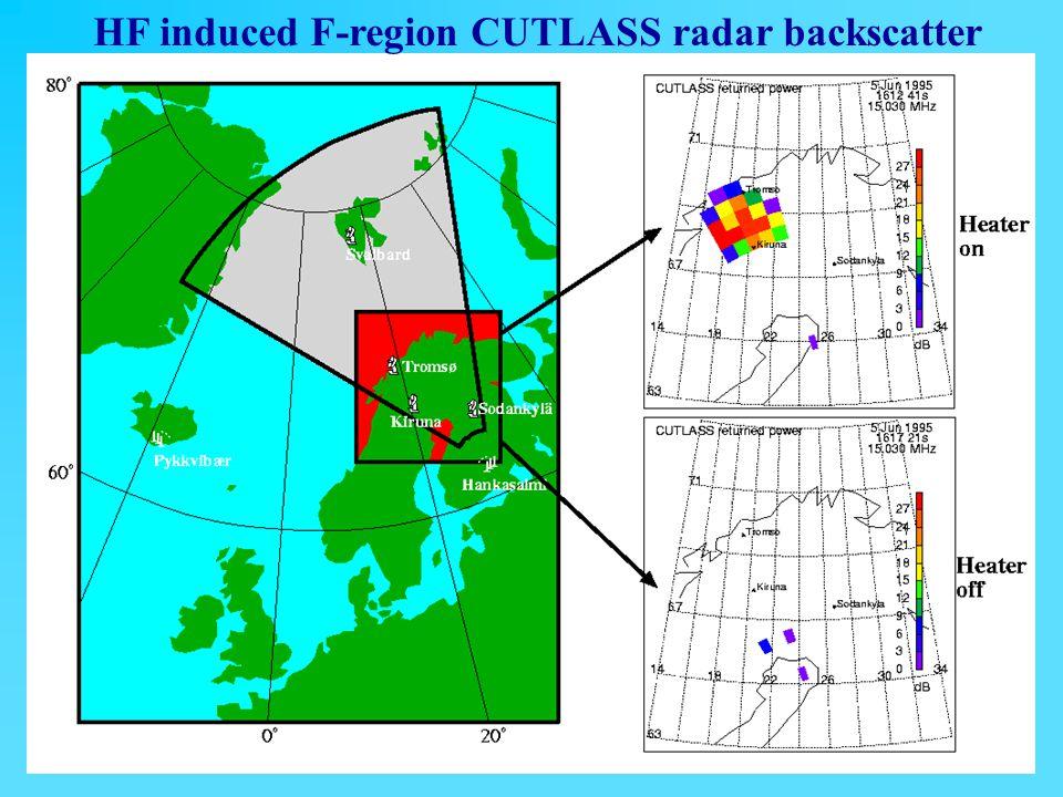 HF induced F-region CUTLASS radar backscatter