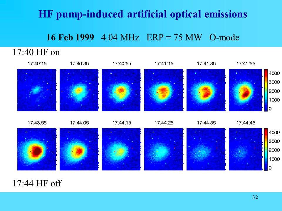 HF pump-induced artificial optical emissions