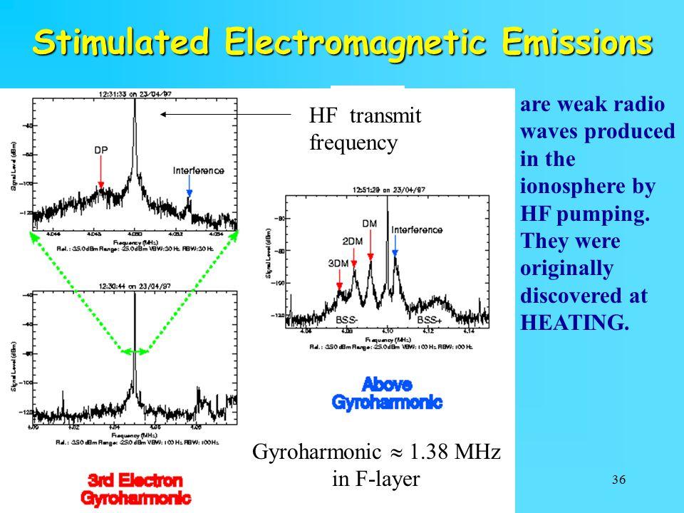 Stimulated Electromagnetic Emissions