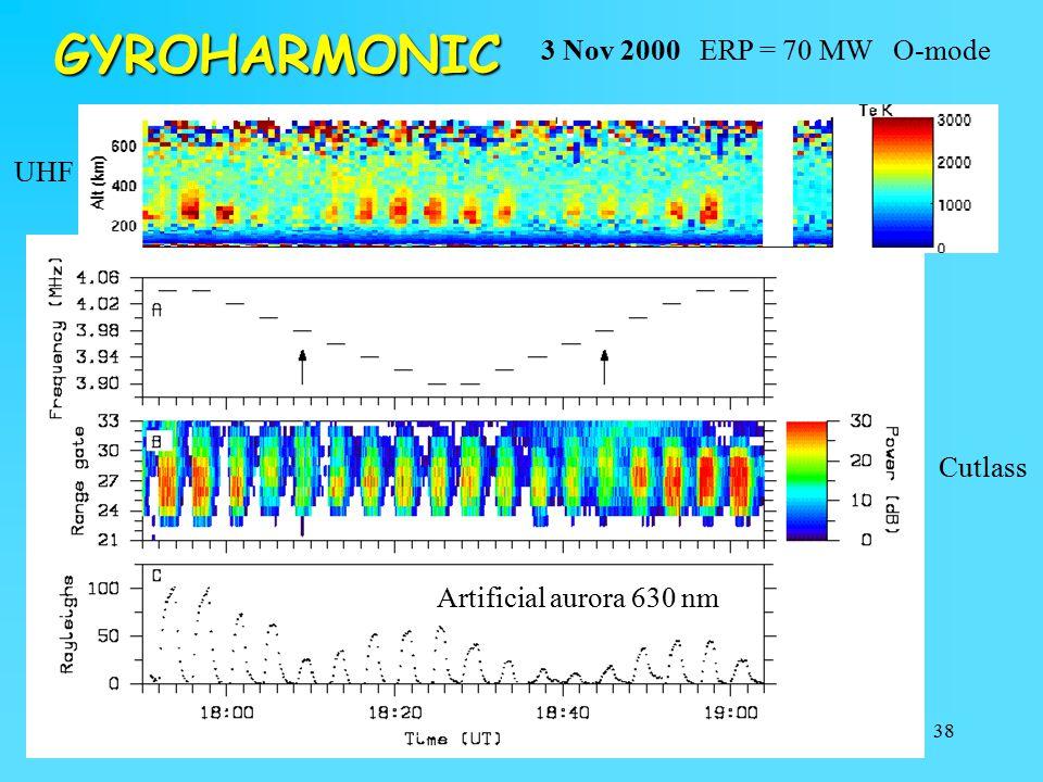 GYROHARMONIC 3 Nov 2000 ERP = 70 MW O-mode UHF Cutlass