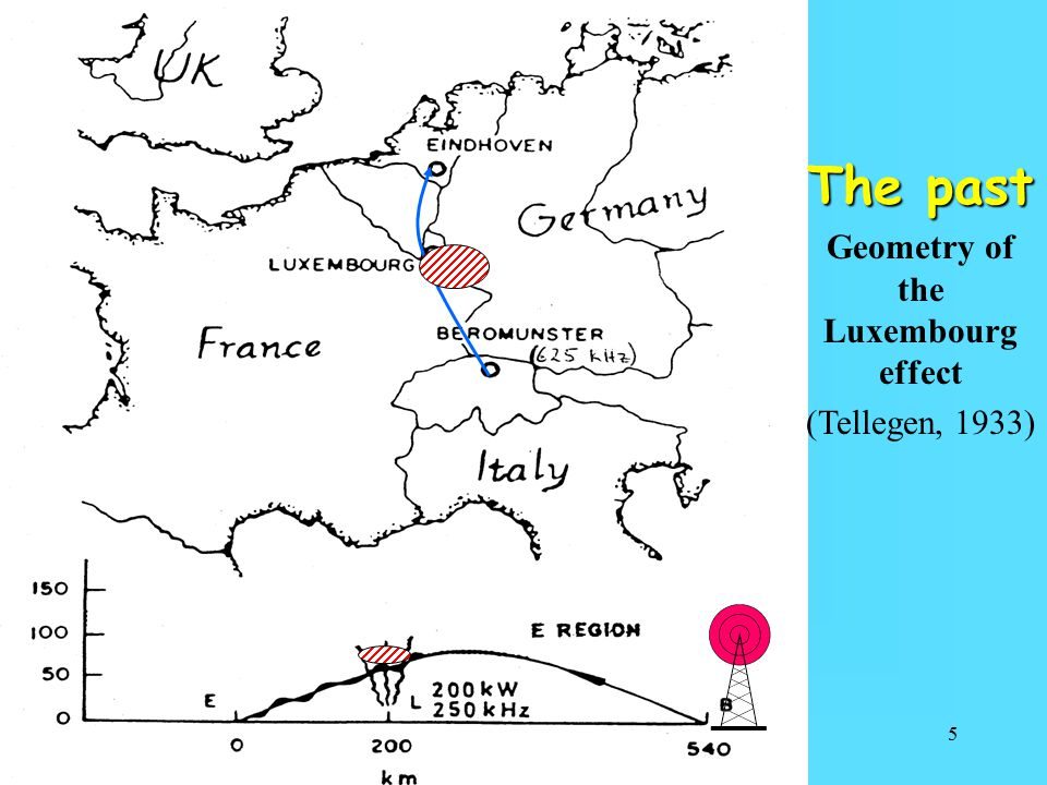Geometry of the Luxembourg effect