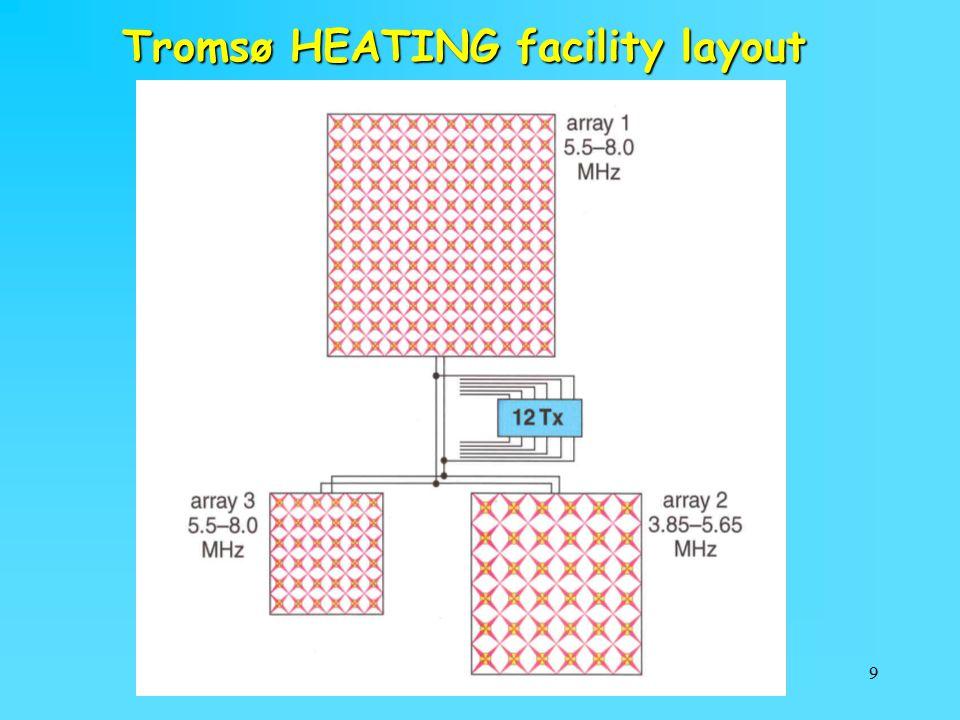 Tromsø HEATING facility layout