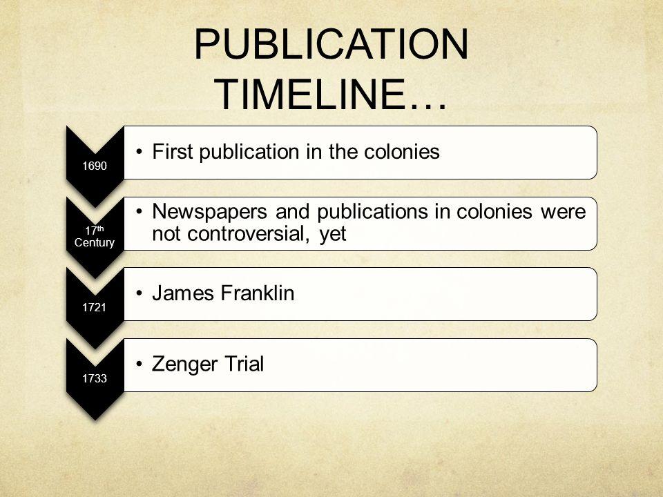 PUBLICATION TIMELINE…