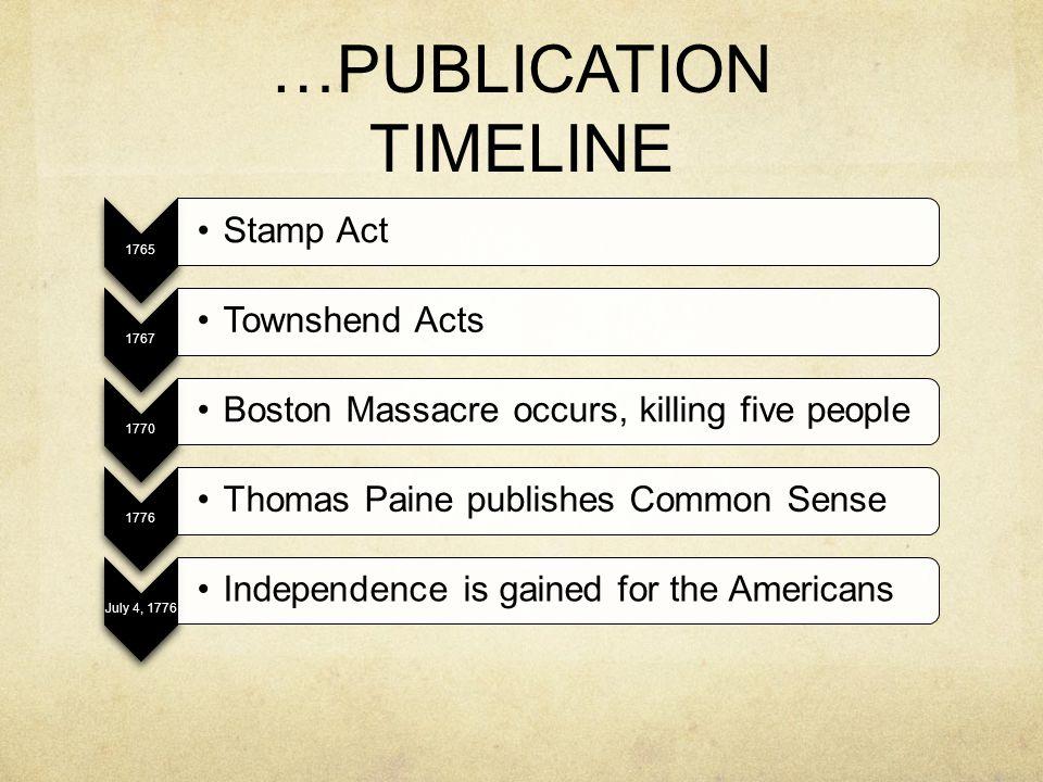 …PUBLICATION TIMELINE