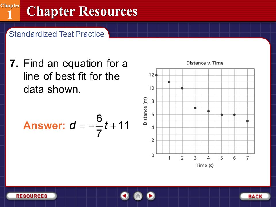 7. Find an equation for a line of best fit for the data shown.