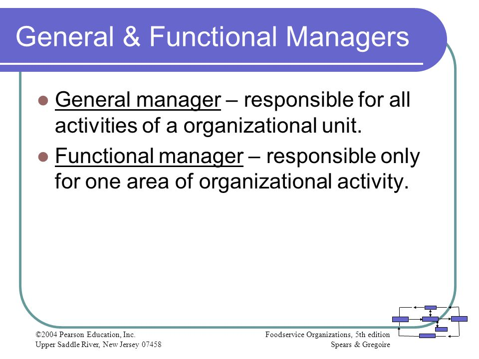 General & Functional Managers